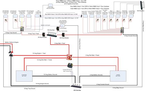 rinker boats wiring diagram harley wiring diagrams for