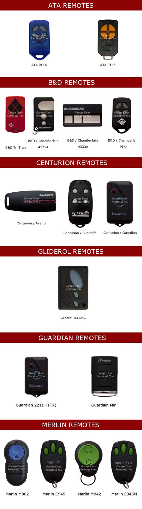 Garage Door Remotes Perth Garage Door Remotes Perth Sitemap