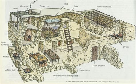 Roman Insula Floor Plan jerusalem home of many faiths jewish house in the