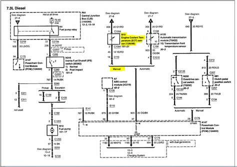 2002 ford f350 7 3 fuse box diagram autos post