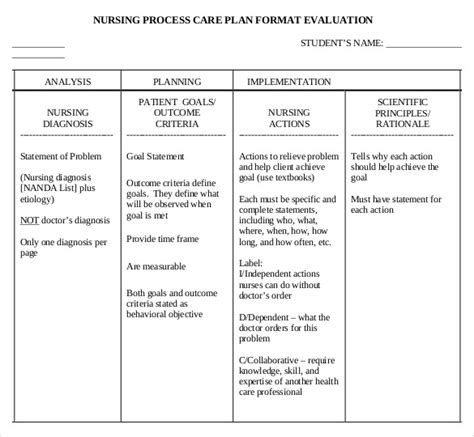 Nursing Care Plan Template Free nursing care plan templates 20 free word excel pdf