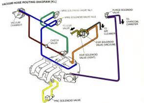 millenia 2 5 vacuum diagram mazda forum