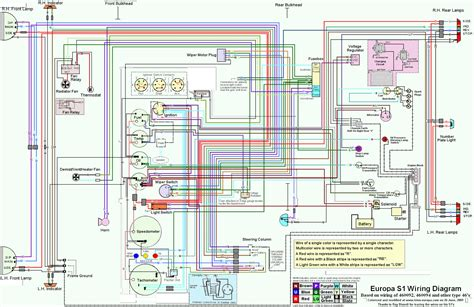 free auto wiring diagram lotus europa series 1 type 46