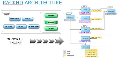 open source wiring diagram software best free home