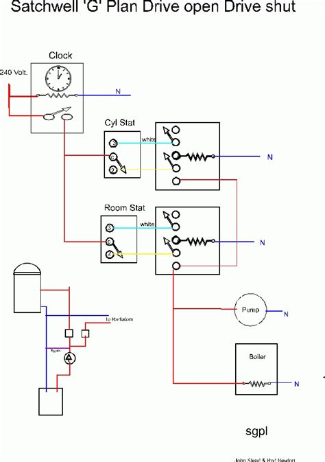 drayton 3 port valve wiring diagram 2 port motorised valve