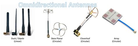 antenna pattern types the complete guide to fpv antennas for your drone guides