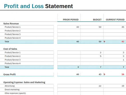 Profit And Loss Excel Templates Free Microsoft Profit And Loss Template
