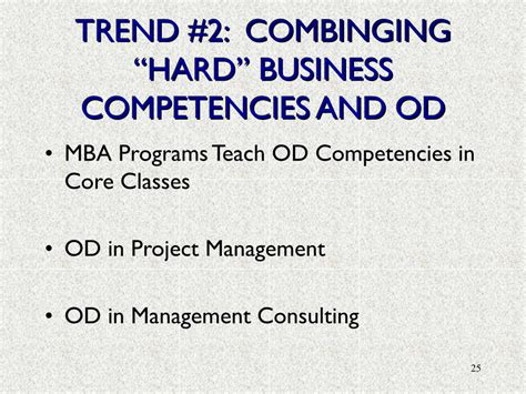 Competency Based Mba Program by Ppt Emerging Trends In Organizational Development