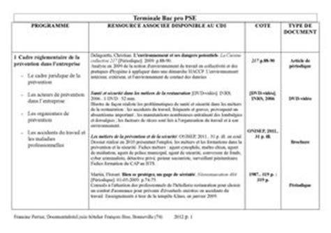 programme bac pro cuisine calam 233 o programme pse t bac