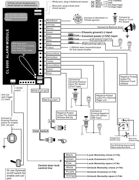 car alarm wire diagram wiring diagram with description