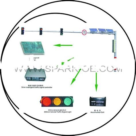 Manufacturers Of Solar Traffic Lights In Dubai Solar Traffic Lights Manufacturers