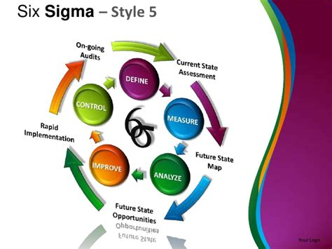Six Sigma Style 5 Powerpoint Presentation Templates Six Sigma Ppt Free