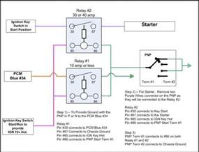 need pnp park neutral switch wiring diagram or pin outs ls1tech camaro and firebird forum