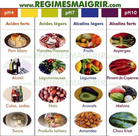 alimenti acidi alcalini sant 233 sciences et vieillesse 201 quilibre acido basique du
