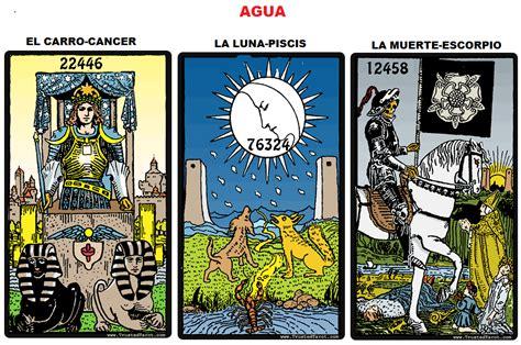tarot de hoy y maana el tarot para hoy juegue su loter 237 a de 2 3 4 y 5 cifras