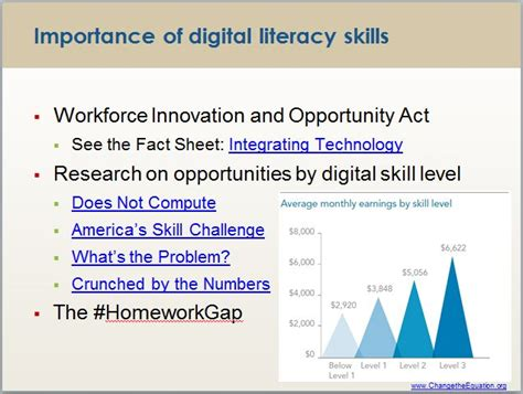problem solving digital literacy and access tech tips for teachers