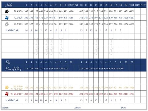 boxing scorecard template 100 golf scorecard template u2013 8 scoresheet