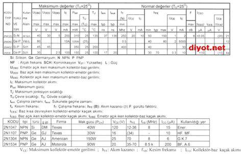 seviye salteri transistoer datasheet okuma