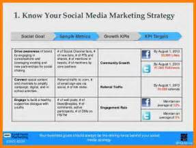 7 social media marketing strategy exle farmer resume