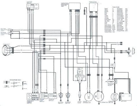 2002 honda rancher wiring diagram wiring diagram