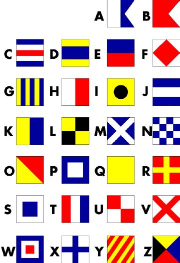 Sailing Flag Letters nautical flag alphabet