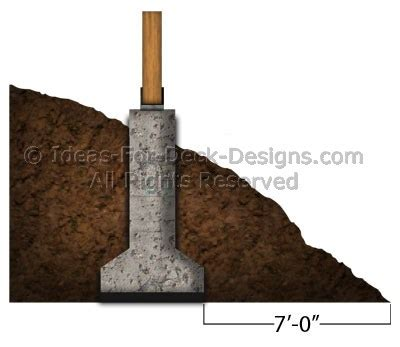 deck footing   slope grade
