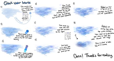 how to color water water tutorial other mini tutorials by kanekiru on