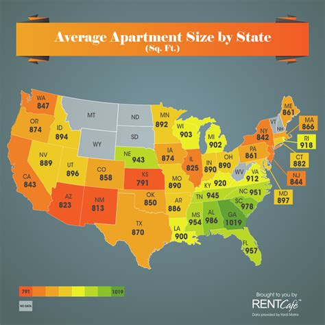 average rent per state 100 average square footage of a 4 bedroom house