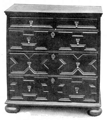 Drawer Dictionary by Chest Of Drawers Definition Etymology And Usage Exles And Related Words
