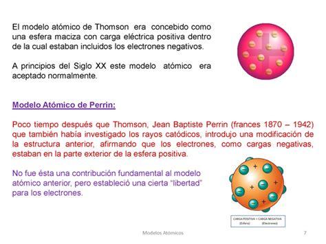 modelo atomico de democrito modelo atomico de dirac jordan www pixshark com images