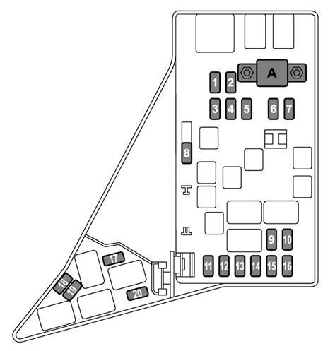 2010 subaru forester fuse box diagram wiring diagrams
