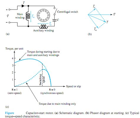 explain capacitor filter explain capacitor 28 images capacitor codes explained bragitoff efkids basic electronic