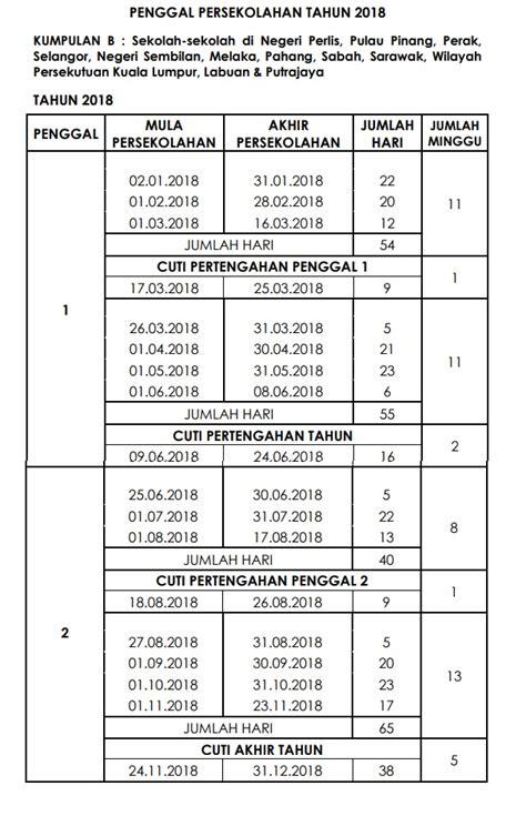 Kalender 2018 Cuti Sekolah Kalendar Cuti Umum 2018 Malaysia Holidays
