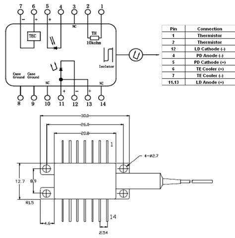 pin configuration of diode fiber coupled laser diode at 1654nm