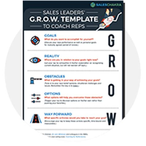 grow coaching template grow model pdf
