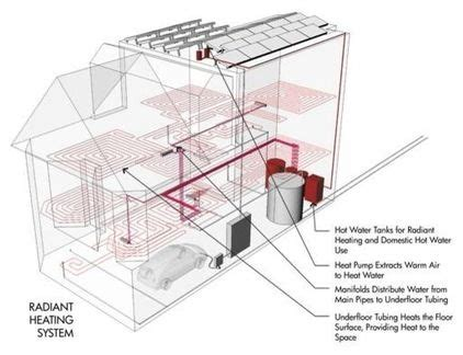 runtal piping diagram 79 best plumbing heating images on boiler