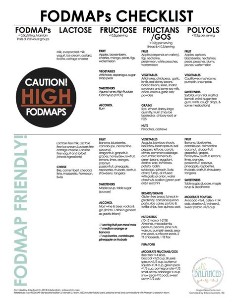 about kate scarlata rd boston ma ibs fodmaps expert 26 best images about low fodmap foods recipes on pinterest