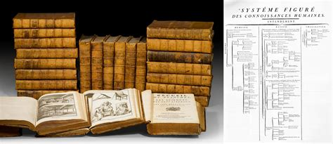enciclopedie illuminismo applied information design the encyclopaedia mapping
