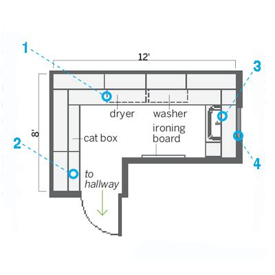 Laundromat Floor Plan by After Fresh Functionality From Walk In Closet To Spa