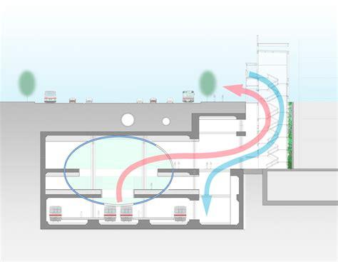 design effect range устройство вентиляции в метро конструктивные параметры