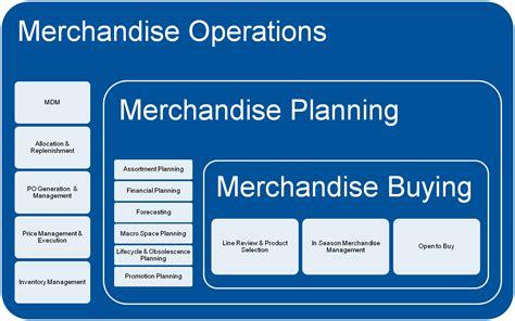 sle business plan retail shop do you rama robert hetu