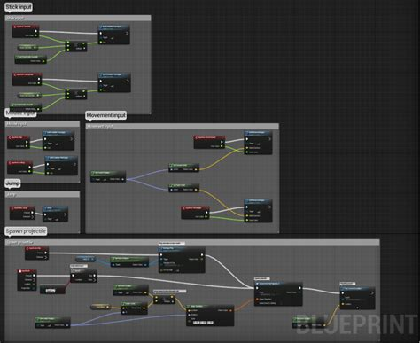 Ue4 Third Person Shooter Template Game Templates In Ue4