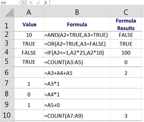 excel format values where this formula is true boolean value definition and use in excel