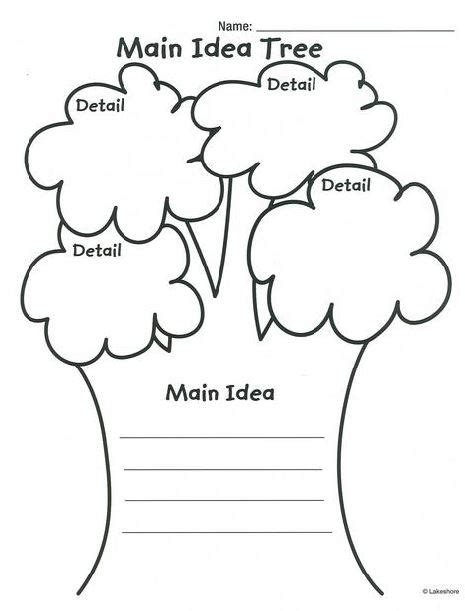 edmodo hash 100 main idea worksheets 3rd grade main idea