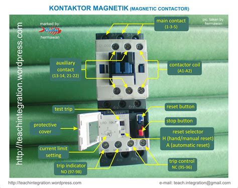 magnetic contactor pt teach integration
