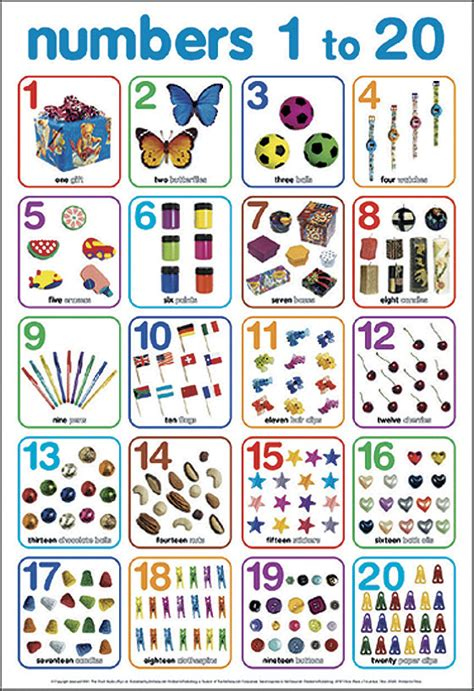 printable french numbers poster number names worksheets 187 numbers 1 to 20 free printable