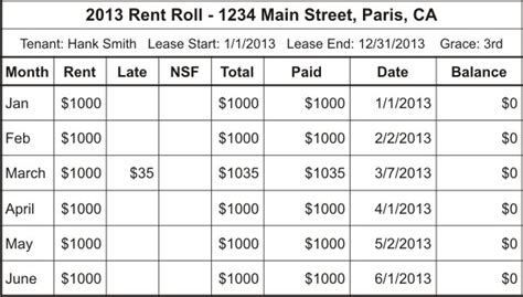 rent roll template rent roll templates find word templates