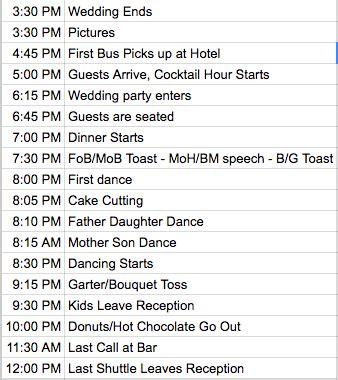 Wedding Reception Timeline by Help Feedback On My Reception Timeline Weddingbee