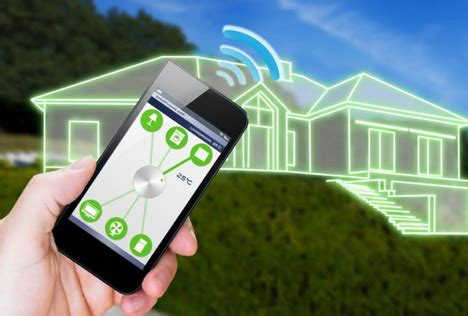 smart home devices top 15 smart home devices for full control of home