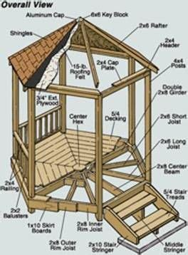 gazebo floor plans 25 best ideas about gazebo plans on pinterest gazebo